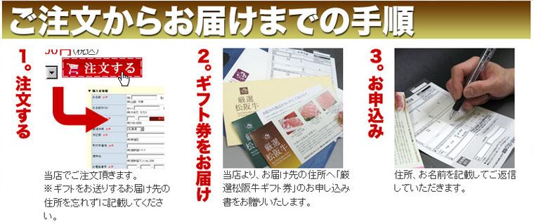 【お歳暮用 のし付き(名入れ不可)】最高級松阪牛ギフト券10000円相当分
