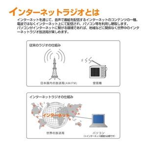 USB インターネットラジオ RADIO MINIの商品画像大2