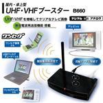 EXEMODE デジタル・アナログ対応 B660
