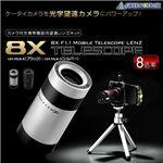 GREENHOUSE カメラ付き携帯電話用望遠レンズキット GH-ML8-K(ブラック)