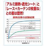 アルミ断熱・遮光シート【2枚組】