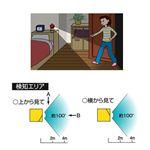 ECOPA CUBE(エコパ キューブ) SL-660シリーズ イエロー