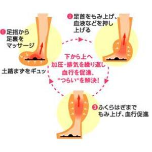 マルタカ 足モミマール  ピンク ARM1VP