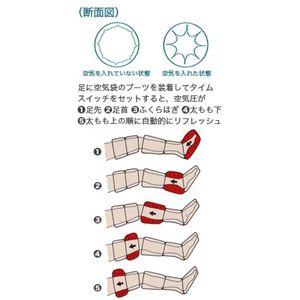 【家庭用エアマッサージ器】 エアトンBT-5(Sセット)(片足用セット)
