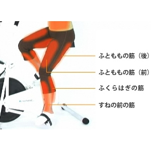 G-サイクルバーニング