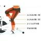 『サイクルツイスタースリム』 で脱メタボ!                      毎日10分=ウォーキングの3倍のカロリー消費 写真4