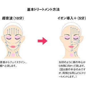 美顔器|美容器具|美容機器