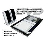 DVDプレーヤー 2.0システム DV-18 ホワイト