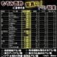 もろみ香酢 60粒入(6箱セット) 写真4