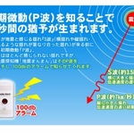 地震探知機(室内用)「Quake Alarm 地震まんまん」