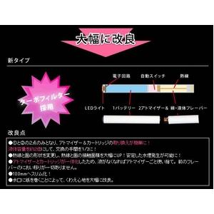 電子タバコ「ライズスモーカー」本体セット|日本製カートリッジ仕様