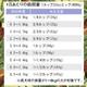 アーテミス・フレッシュミックス スモールブリード・アダルト1kg 1才〜7才(小型成犬用) 写真3