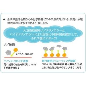 ケイタイ洗浄カンタンナノ 純食物多機能洗浄剤 携帯用スプレー 2本セット