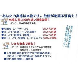 急速イオン消臭スプレー【NULLA(ヌーラ)】セット