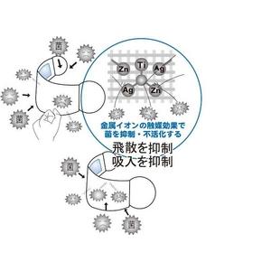 ZAT抗菌デザインマスク + 抗菌コットン×12個セット 【子供用】ハート レッド/白
