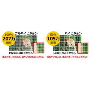 ヒュンダイ(HYUNDAI) 37型地デジ対応液晶テレビ E375DVE