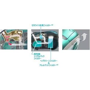 TOSHIBA(東芝)紙パック式掃除機 タイフーンロボパック VC-10TP(L) ミントブルー vc-10tp-l