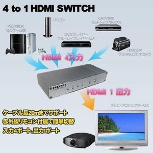 MotionTech(モーションテック) HDMI SWITCH 4×1 ブラック SW402-BK (リモコン付)