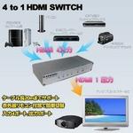 MotionTech(モーションテック) HDMI SWITCH 4×1 ブラック SW402-BK (リモコン付)の詳細ページへ