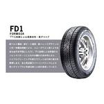 FEDERAL�i�t�F�f�����j �I�����[�h�^�C�� FORMOZA FD1155/55R 14�C���` 1�{
