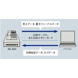 SHARP(シャープ) レジスター XE-A20 【グリーン】 × レジロール紙(感熱紙) 20巻セット