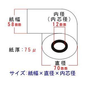 レジロール紙(感熱紙)58mm×70φ×12mm 【40巻】