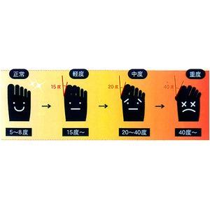 外反母趾予防 らくらくソックスL(2セット)ブラック