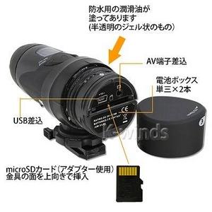 防水スポーツビデオカメラ
