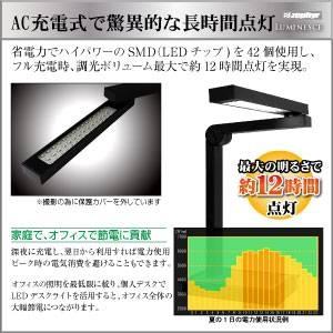 【充電式LEDデスクライト】ルミネス(zephyrブランド)