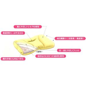 東京西川 医師がすすめる健康枕「寝顔美人」 50×40cm 高めタイプ(ベージュ)