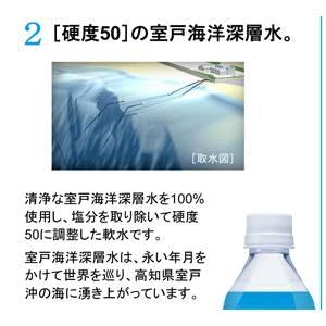 江の雫 500ml×24本