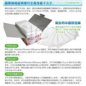 マスク|衛生用品
