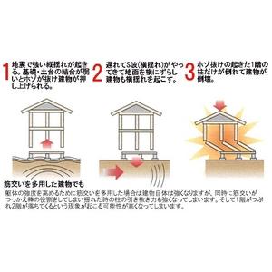 木造住宅補強金物ホールダウン金物(フレーム) HDF-575 SUS304 オールステンレス製・外付用2組セット