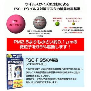 【PM2.5対策】抗ウイルスマスク「FSC・F‐95」 3枚入り×15箱
