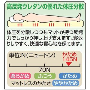 <ジャパンスリーパー>日本製プロファイル加工高反発マットレスアイボリー セミダブル