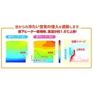 窓下ヒーター/結露防止ヒーター 【90cm】 転倒感知 温度過昇防止機能 切り忘れ防止機能付き