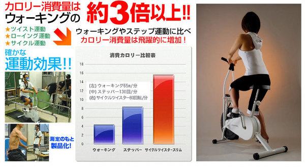 サイクルツイスタースリム+テンションベルト3本セット素材7