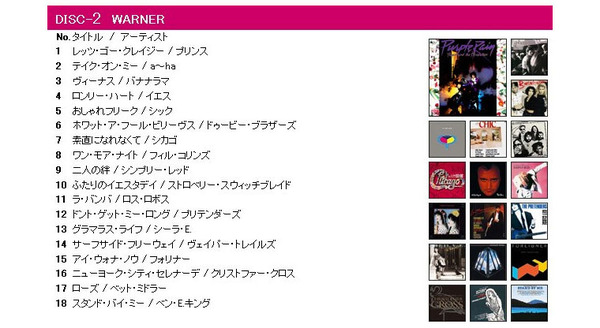 洋楽 オムニバス CDアルバム 『PARADISE MEGA HITS '80s -パラダイス-』 (CD5枚組 全90曲)