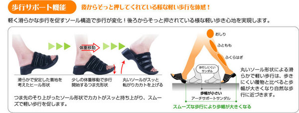 【足に優しいサンダル】アーチサポートサンダル バックベルト付き Lサイズ(24.5〜25.5cm )の素材写真00/721/996/04.jpg