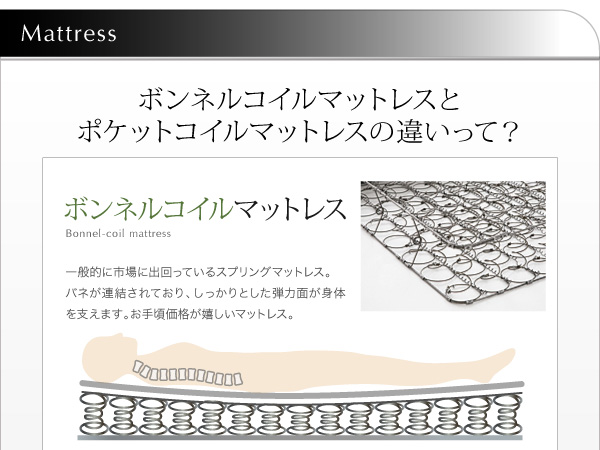 フロアベッド ワイドK190 Joint Wide 日本製ポケットコイルマットレス付き ダークブラウン モダンライト・コンセント付き連結フロアベッド Joint Wide ジョイントワイド