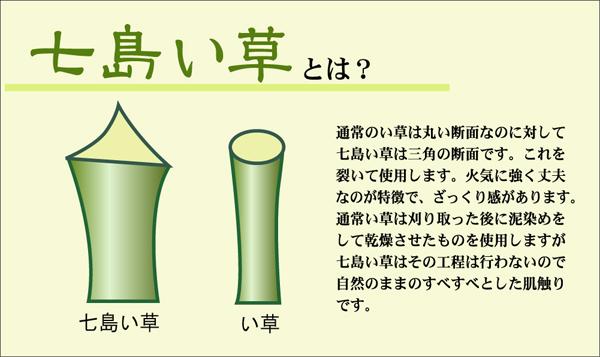七島い草使用 ユニット畳 『琉球畳20mm』 82×82×2.0cm(3枚1セット)