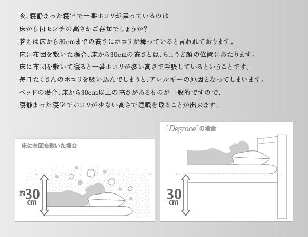 すのこベッド ダブル Degrace ポケットコイルマットレス:ハード付き ノーブルホワイト 鏡面光沢仕上げ 棚・コンセント付きモダンデザインすのこベッド Degrace ディ・グレース