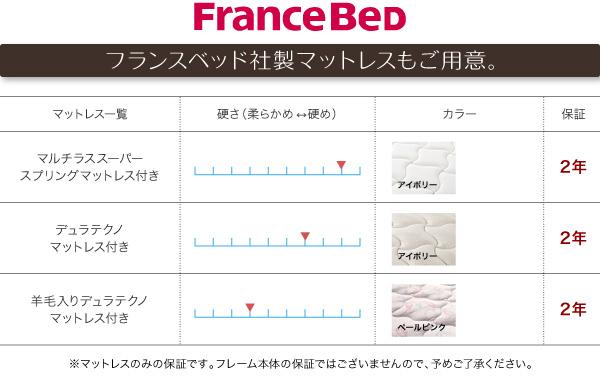 【組立設置費込】収納ベッド セミダブル【ポケ...の説明画像20