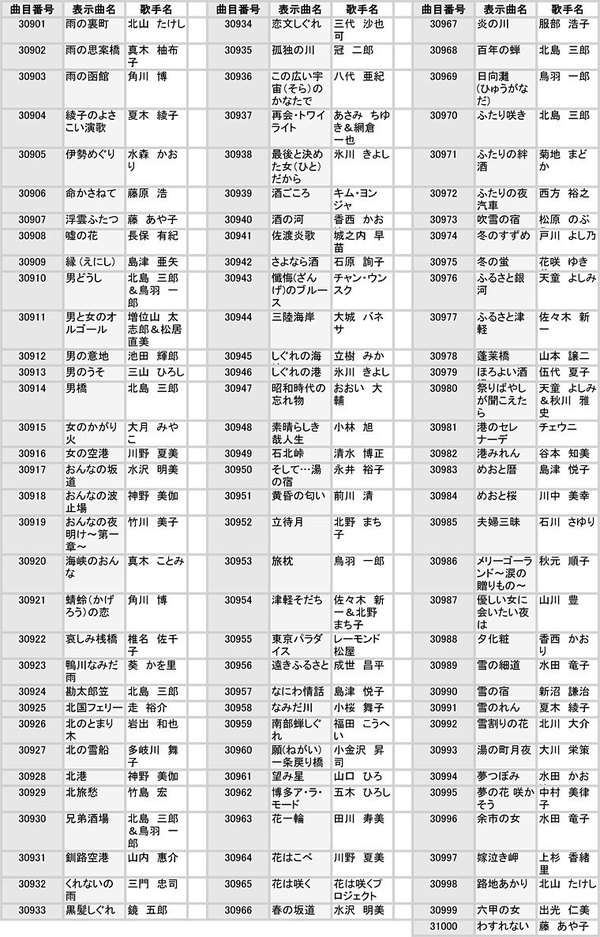 ON STAGE(オンステージ) 専用追加曲チップ 演歌・歌謡曲(100曲入り)  PK-ST14
