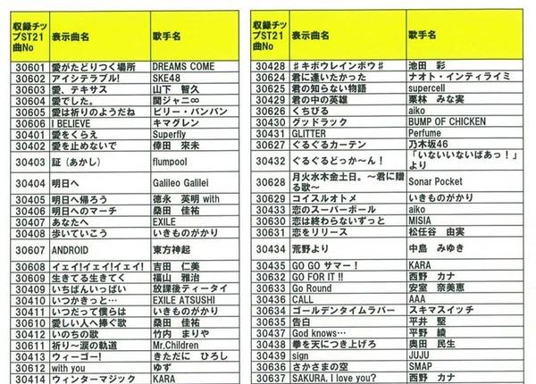 ON STAGE(オン ステージ)専用追加曲チップ ポップス・歌謡曲(200曲入り) PK−ST21