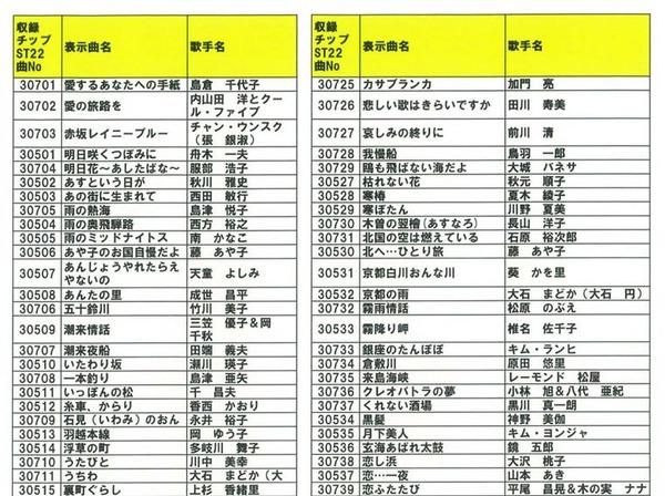 ON STAGE(オン ステージ)専用追加曲チップ 演歌・歌謡曲(200曲入り) PK−ST22