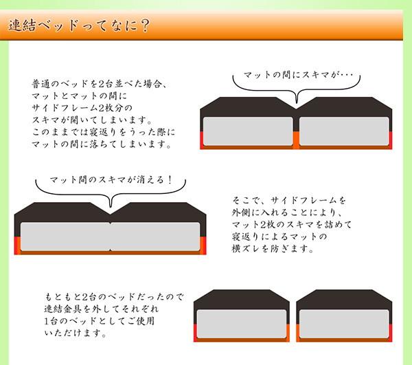 棚 コンセント 照明付フロアベッド K(SS+SS) 二つ折りポケットコイルマットレス付 ホワイト 268-01-K(SS+SS)(10885B)