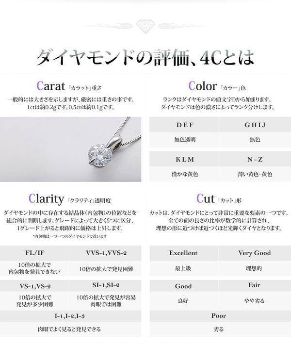 純プラチナ 0.5ctダイヤモンドペンダント/ネックレス ベネチアンチェーン(鑑定書付き)