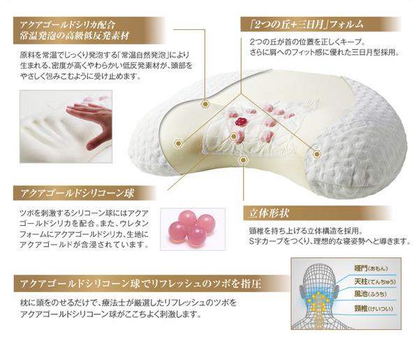 ファイテン 星のやすらぎ 療法士指圧ピロー ヒルズスリープ YO536000 【日本製】