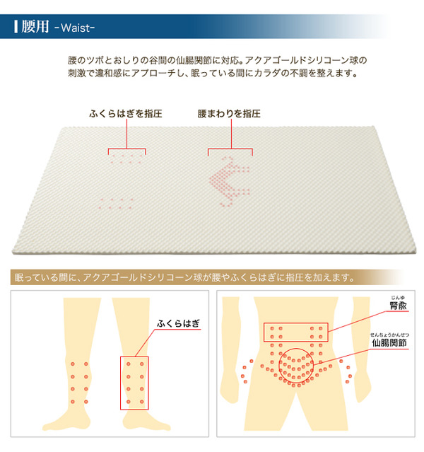 ファイテン 星のやすらぎ 療法士指圧マットレス 低反発 腰用 YO556086 【日本製】